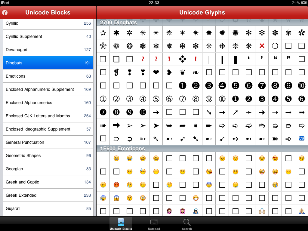 Unicode pad the premium character map for ipad and iphone for Unicode org table